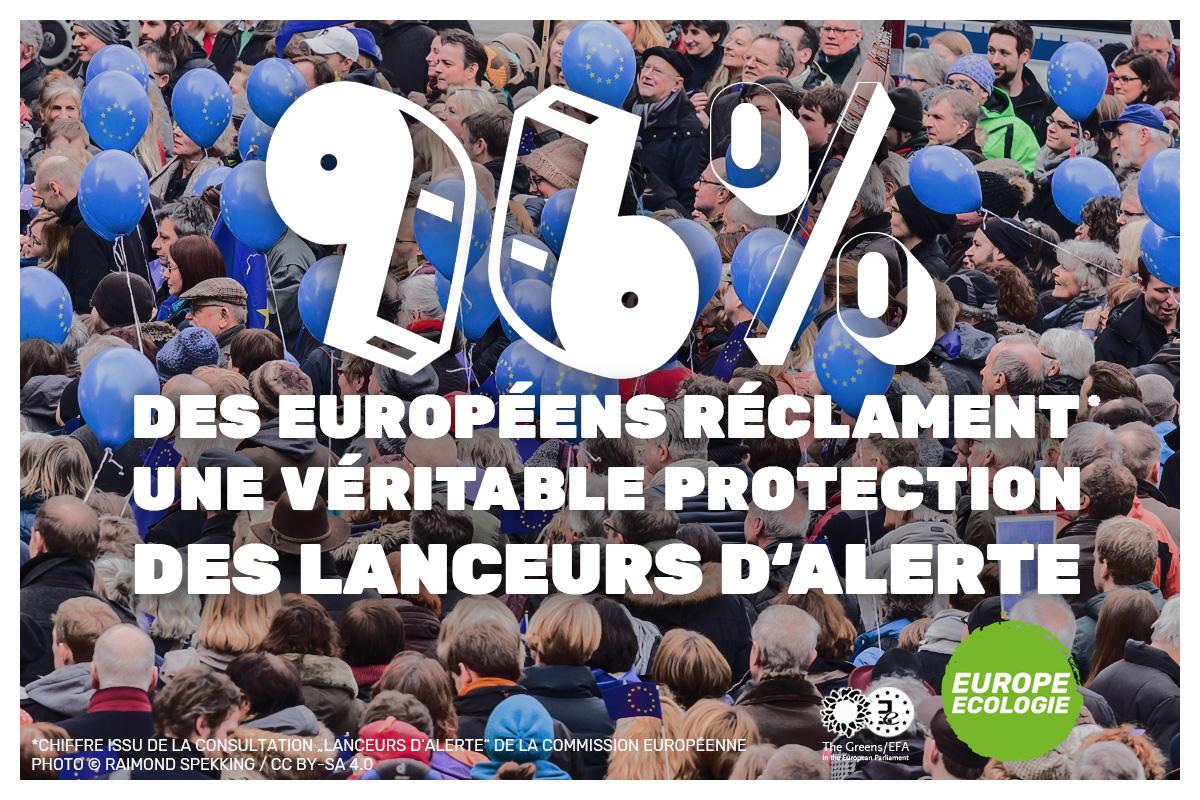 Il est temps que l'Union européenne protège les lanceurs d'alerte !