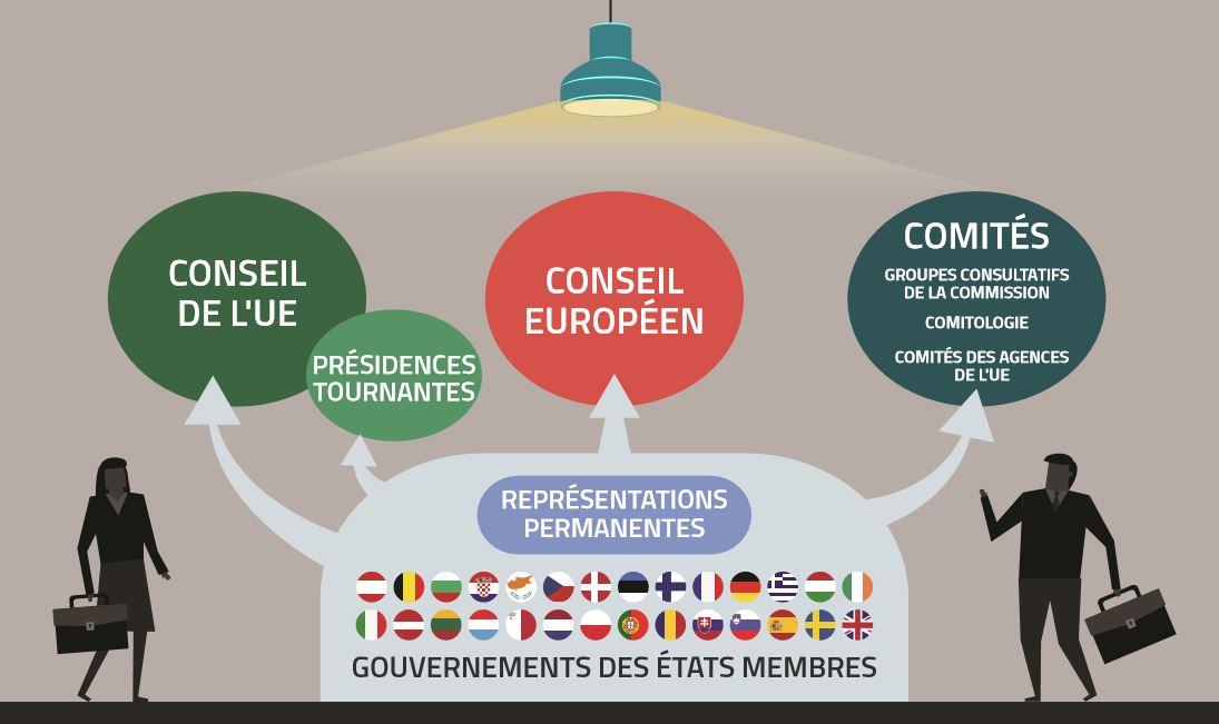 Rapports gouvernements-lobbies : les citoyens ont droit à la transparence